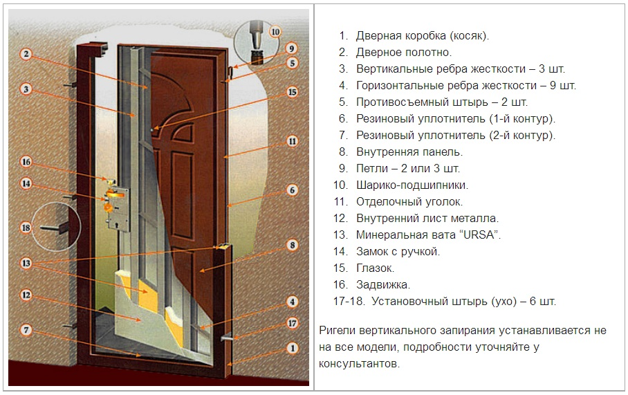 Входная дверь REX 4А Mottura с зеркалом